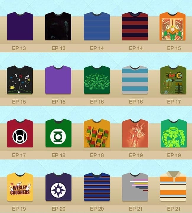 Alle Sheldon Cooper Shirts in einer Grafik
