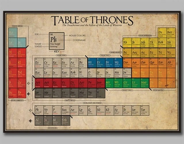 table-of-thrones_01