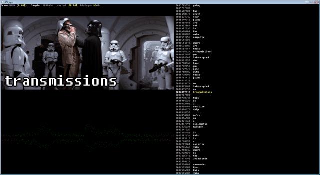 Star Wars alphabetisch
