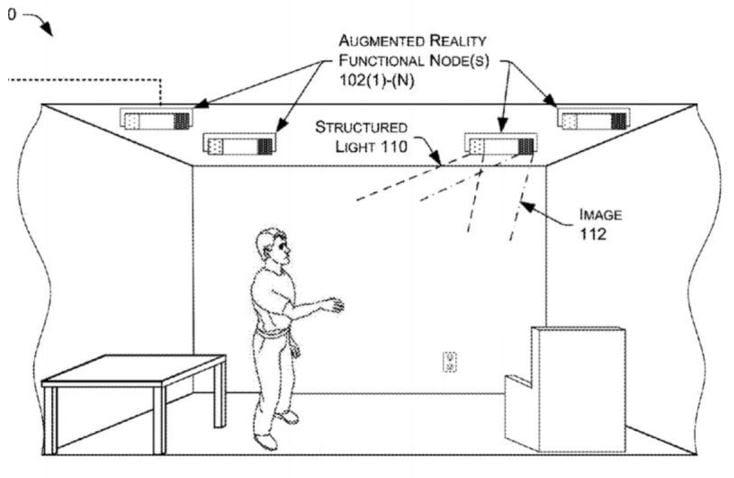 Amazon patentiert das Holodeck