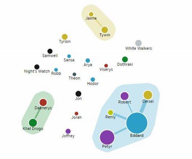 Interaktive Karte veranschaulicht #GoT Diskussionen auf Twitter