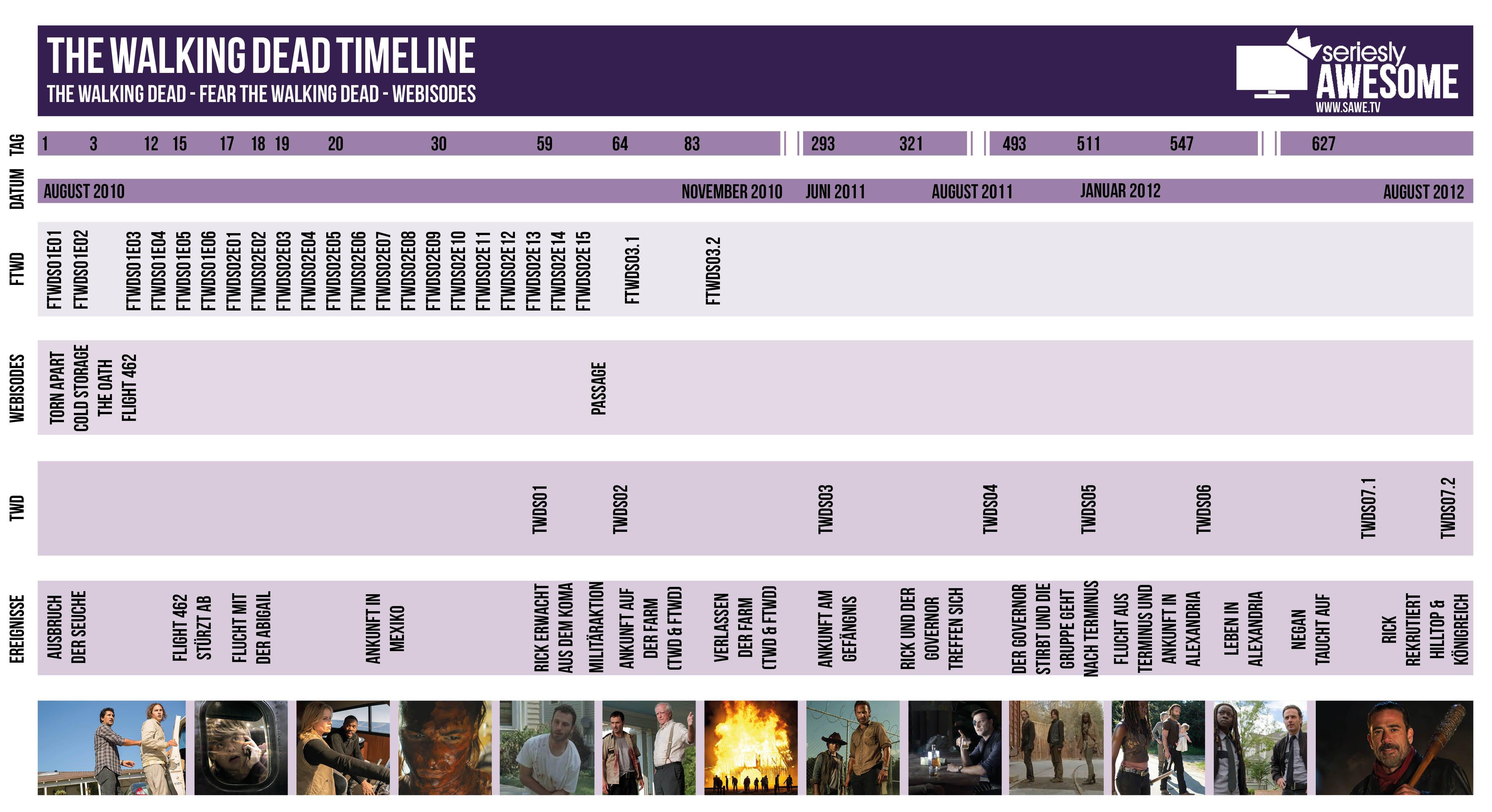 The Walking Dead Timeline: Serien und Webisodes in der richtigen ...