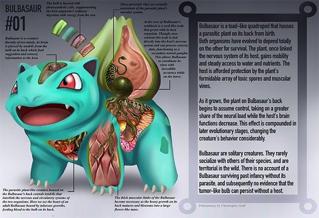 Die Anatomie der Pokémon
