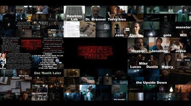 Stranger Things: Staffel 1 komplett erklärt