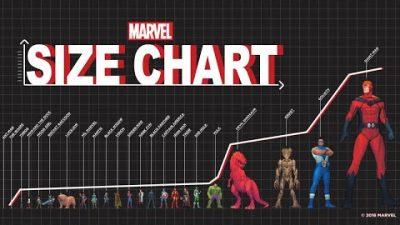 Superhelden nach Körpergröße