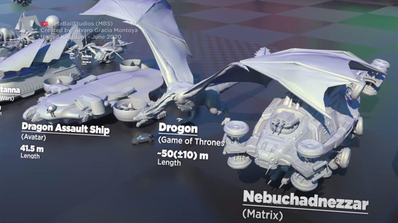Flugzeuge aus Serien und Filmen in 3D im Größenvergleich